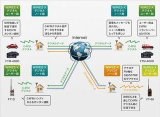 wires_640.jpg
